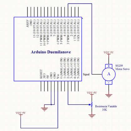 Servo Motor com Arduino